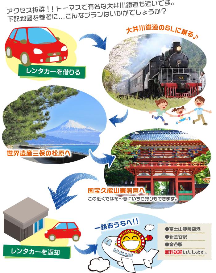 アクセス抜群!!トーマスで有名な大井川鐵道も近いです。下記地図を参考に…こんなプランはいかがでしょうか?